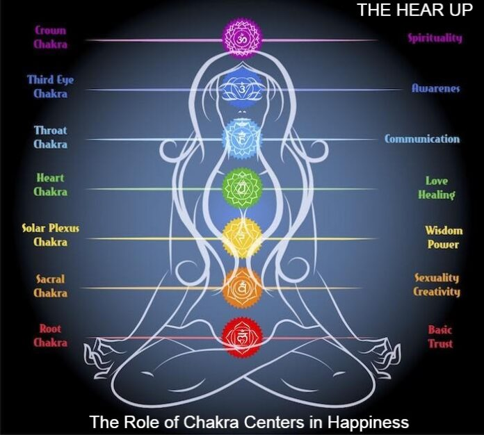 The Role of Chakra Centers in Happiness